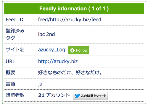 K Feedly Subscribers Checker 2 Knowledge Colors
