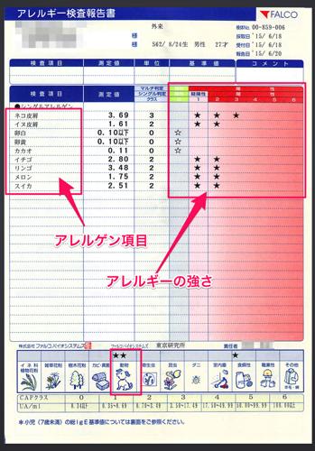 2015年07月22日12時16分18秒 pdf 1 3ページ