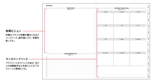 EDiTエディット 人生を編集する 手帳 2016とノート