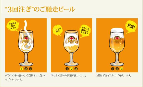 キリンシティ Kirin City キリンビール メニュー ご馳走ビール