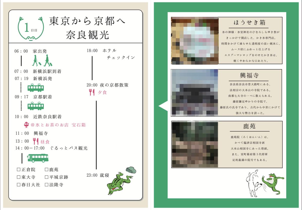 旅のしおり 京都 pdf 5 14ページ