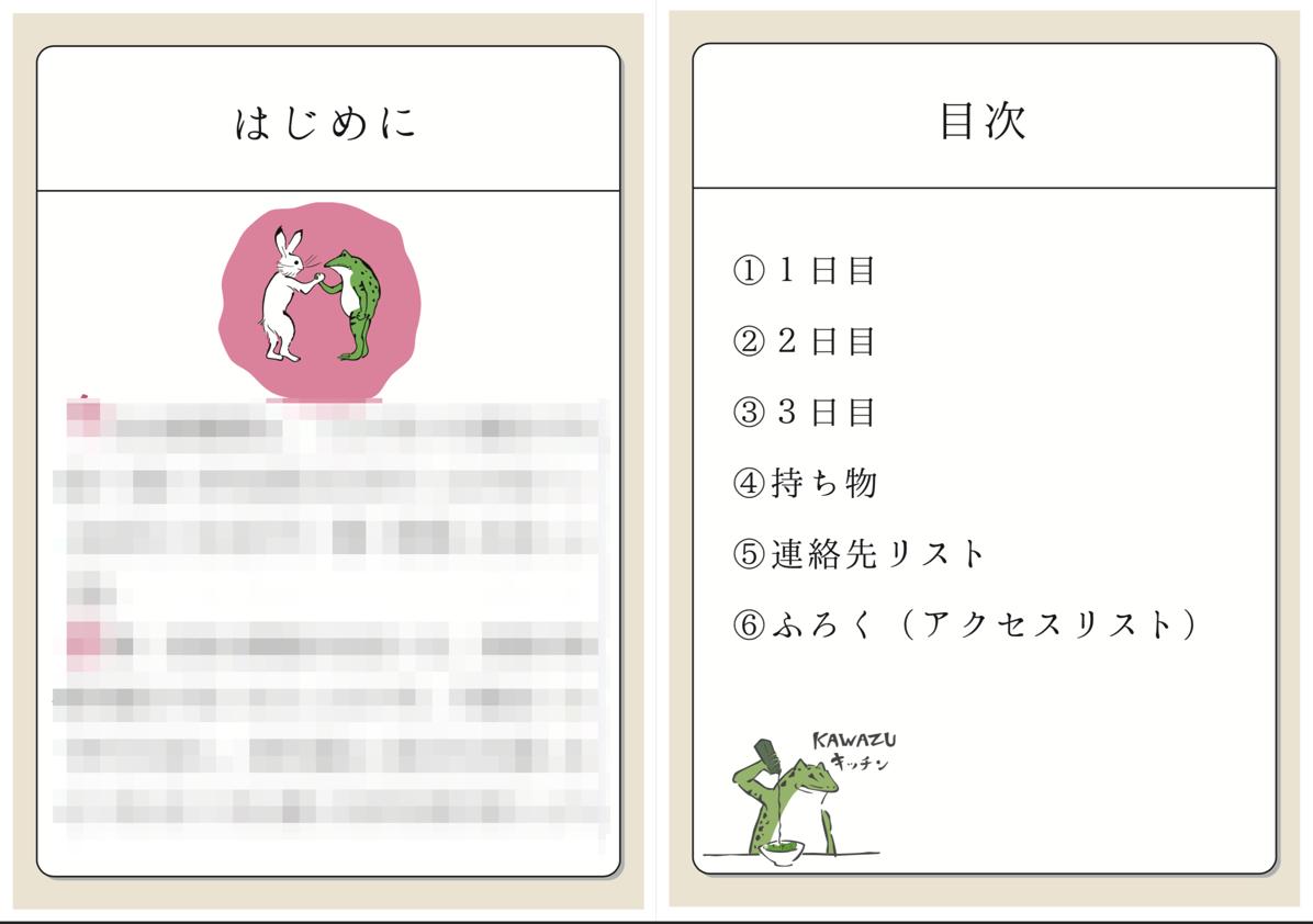 旅のしおり 京都 pdf 3 14ページ