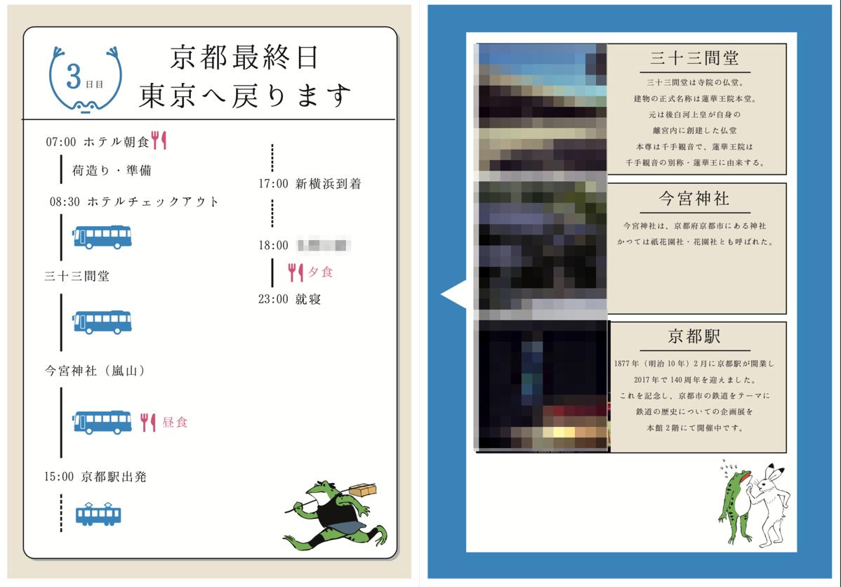旅のしおり 京都 pdf 9 14ページ