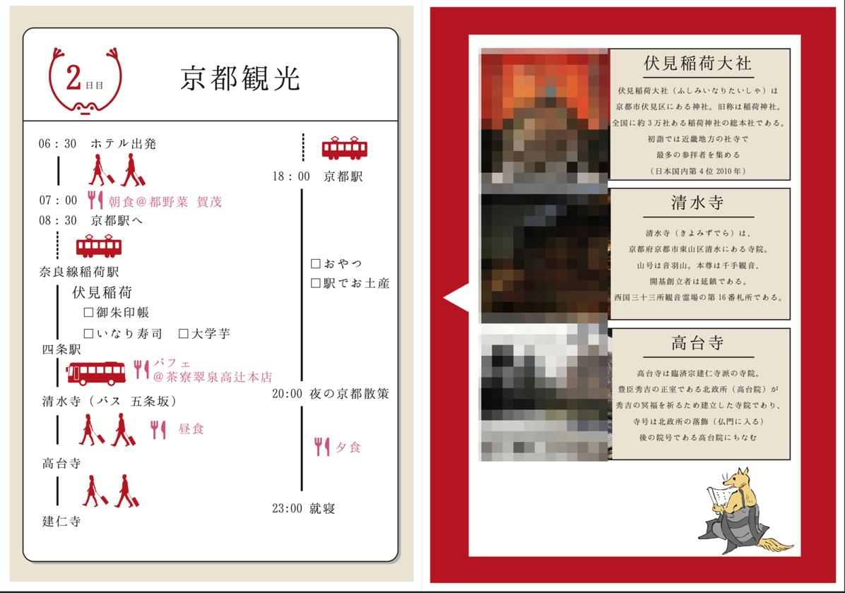 旅のしおり 京都 pdf 7 14ページ